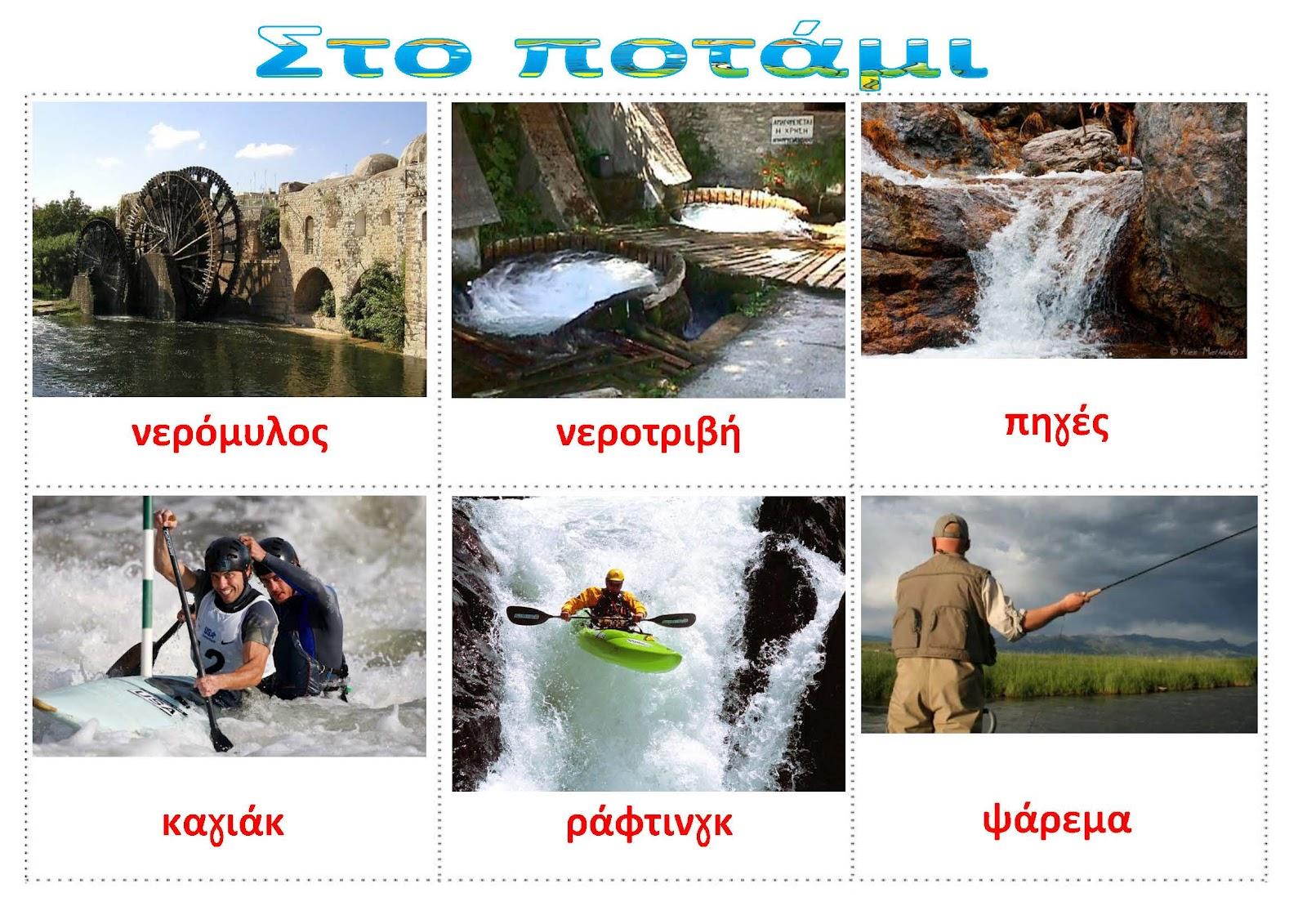 Πίνακες αναφοράς για το ποτάμι